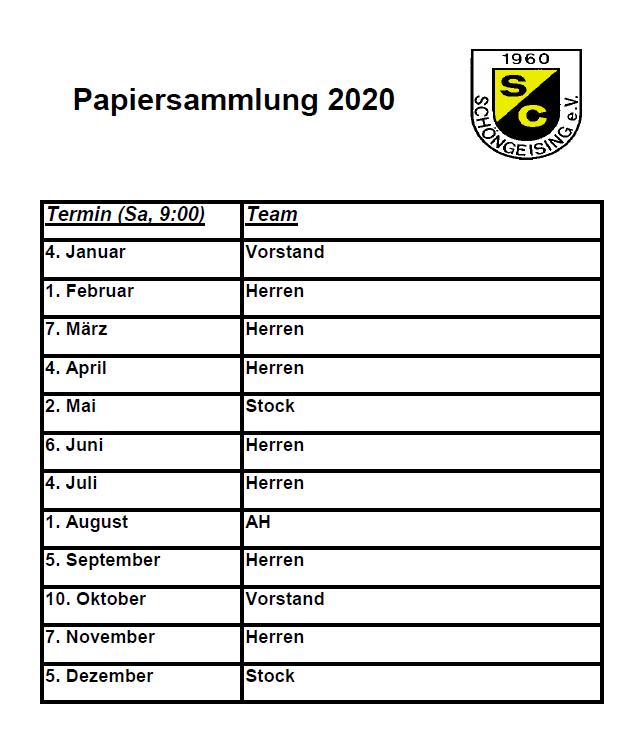 Papiersammlung 2020 @ Bäckerei Eider