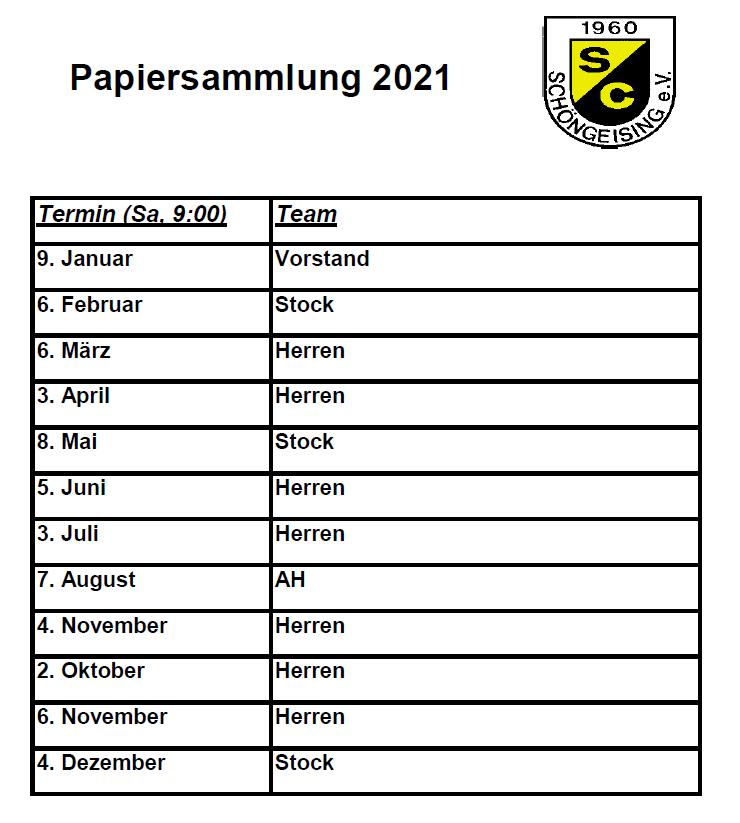 Papiersammlung 2021 @ Bäckerei Eider